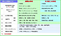 Okuno_gakuen7125_2