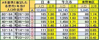 Jinkouhi2_2