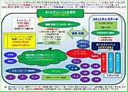 3okunocommunity_2