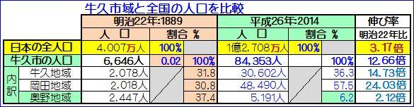 Jinkou100